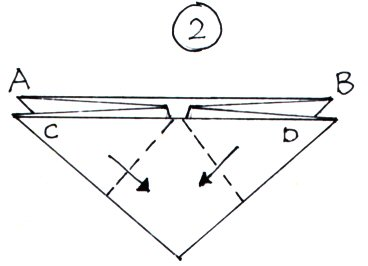 An illustration of the triangle that results from bringing corners A and C together and also corners B and D.