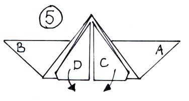 An illustration of the triangle with corners C and D folded to the front.