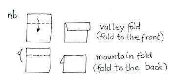 An illustration showing how to do valley and mountain folds