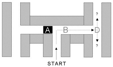 An illustration of the maze with part A blocked.